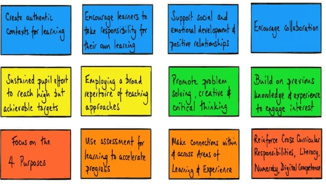 Thinking Schools in Wales - 12 pedagogical principles